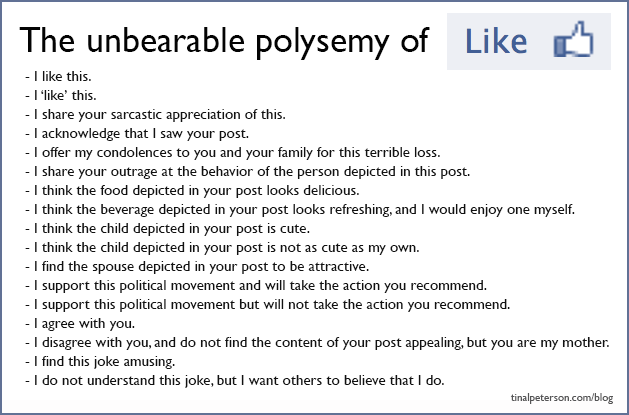 The polysemy, or multiple meanings, of 'like' on Facebook